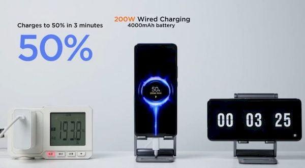 Carregador rápido de 200 W da Xiaomi carrega smartphone em 8 minutos