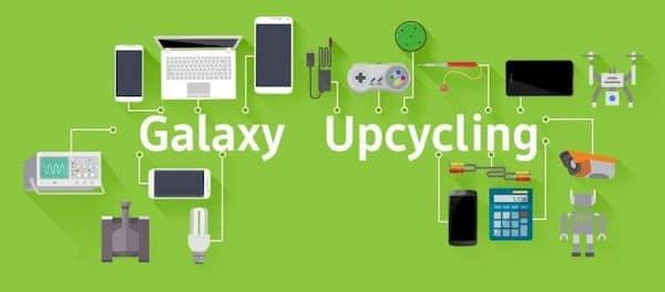 Galaxy Upcycling at home deveria ser muito, muito melhor