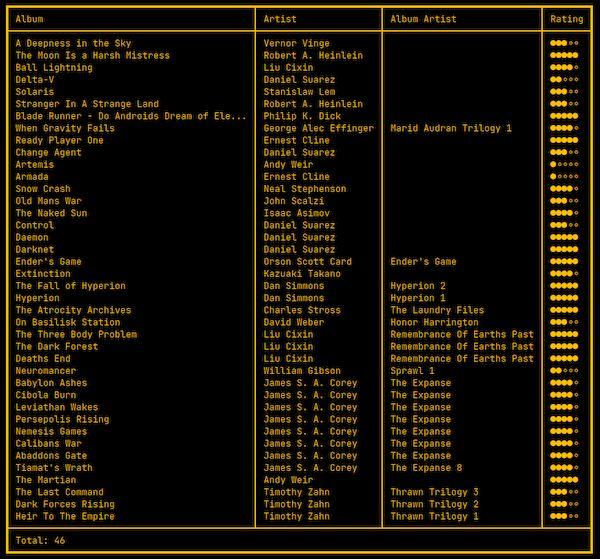Como instalar o gerenciador de audio book fbrary no Linux via Snap