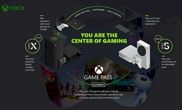 Microsoft levará os jogos em nuvem do Xbox para TVs inteligentes