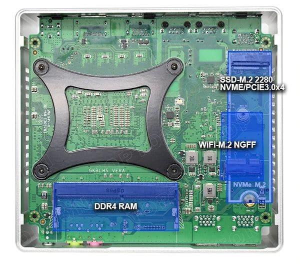 PC mini Topton V320 tersedia dengan Intel Tiger Lake-U atau Comet Lake-H