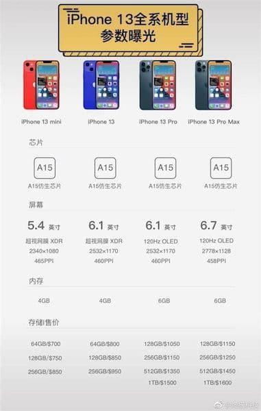 Preços, RAM e armazenamento de todas as versões do iPhone 13