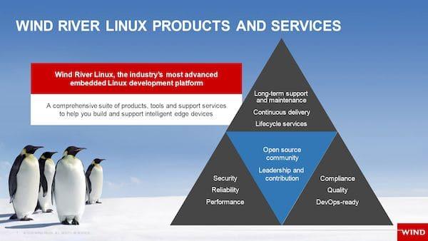 Wind River Linux LTS21 lançado com kernel 5.10 LTS, Yocto 3.3 e Qt 5.15.2