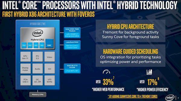 Chips Lakefield da Intel chegam ao fim de vida um ano após o lançamento
