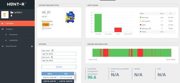 Como instalar o gerenciador de IoT Hunt-R no Linux via Snap